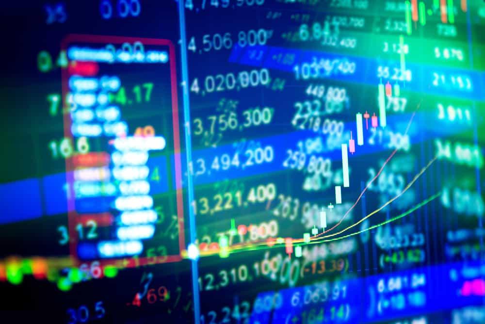 Cut Through Market Chaos