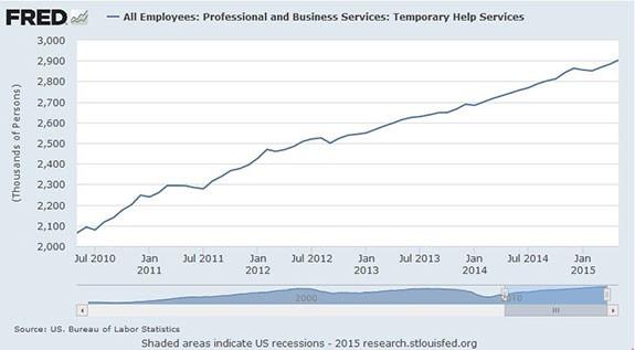 Third World Employment Is Here - Jobs