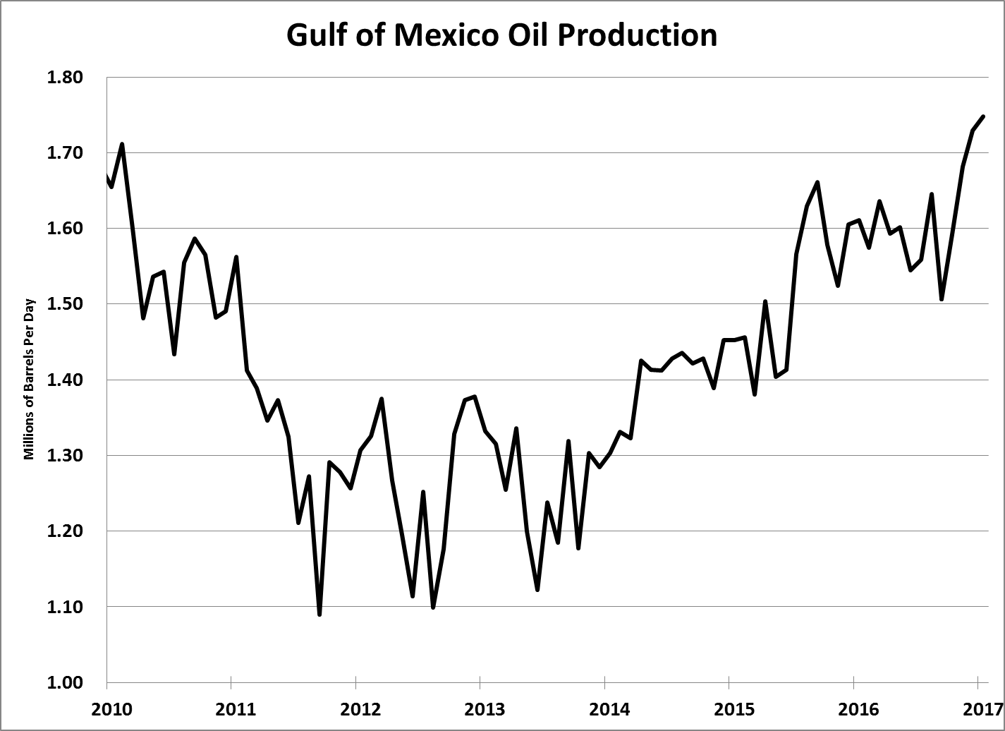 A critical subgroup of the oil industry has been left for dead. We should make double- or even triple-digit gains as its stocks catch up with reality...