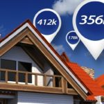 Technical analysis is the study of prices, and it can be applied to any price data. Right now, the picture for home prices is bullish.