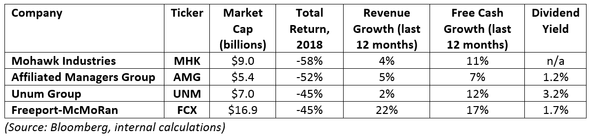 2019 Dividend Stocks to Own
