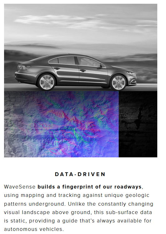 WaveSense Driving Conditions App