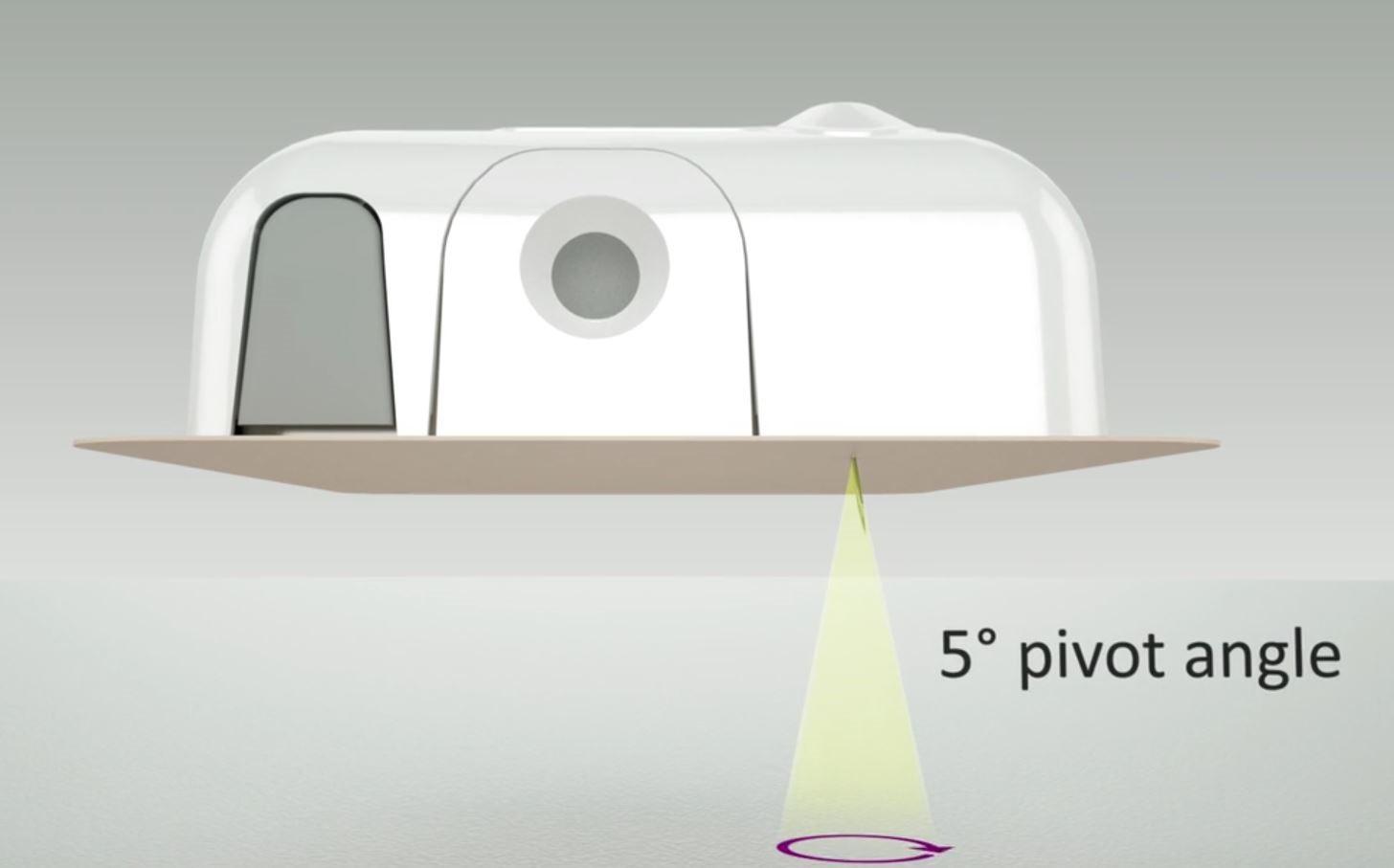 V-Go Pivot Angle