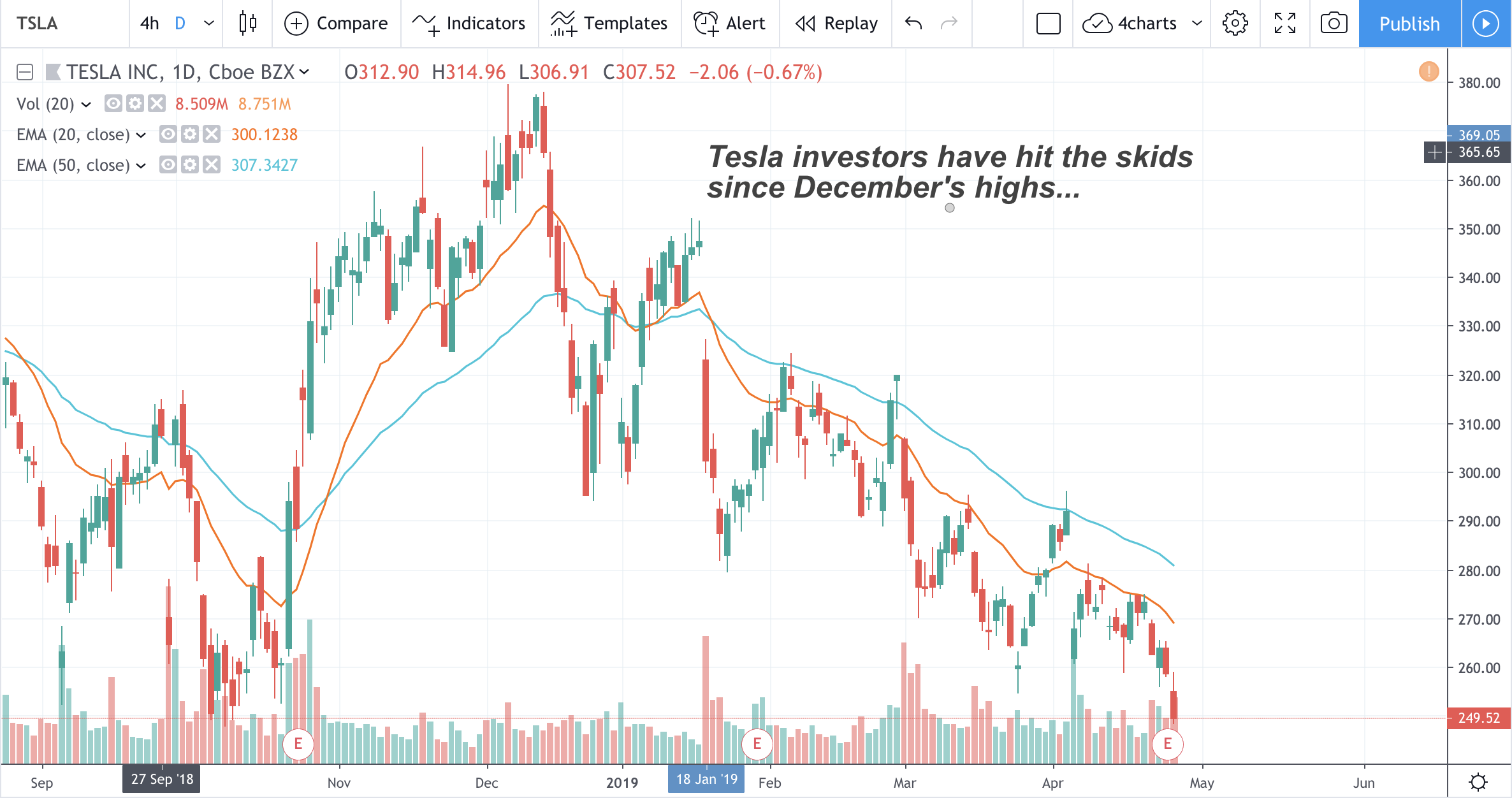 When you take a look into Tesla's long-term plan, it's possible that this could be the most valuable company in the world in 10 years.