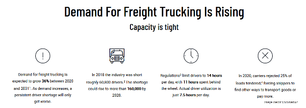 demand for freight trucking infographic