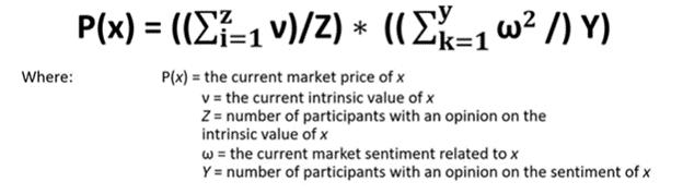 market sentiment formula