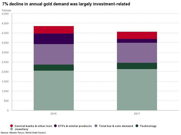 Gold Weathers Turbulent Markets Wealth Supercycle