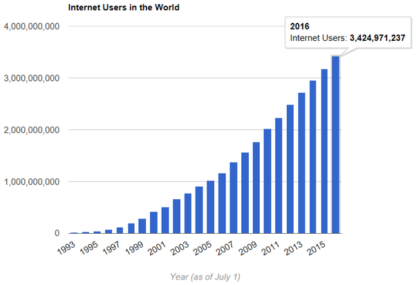 1 Company Can Give Cheap Internet Access to the Entire ...