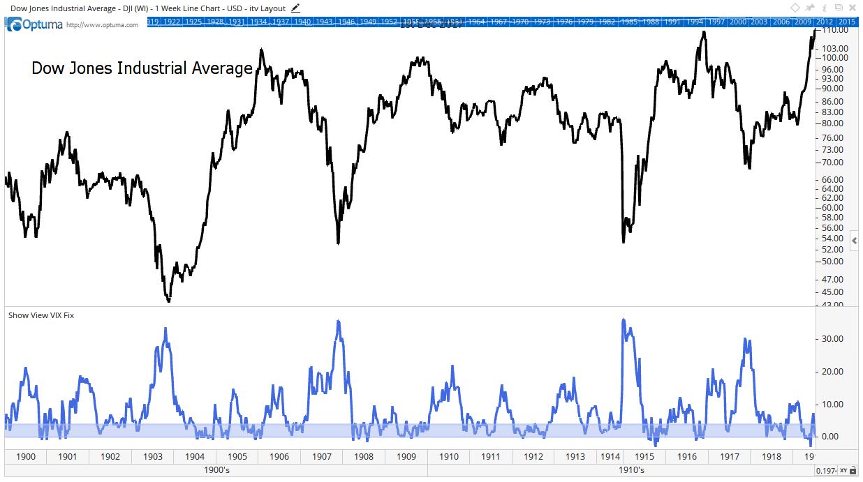 market-volatility-2
